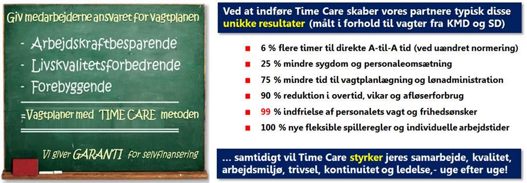 Time Care skaber forbløffende resultater på få uger
